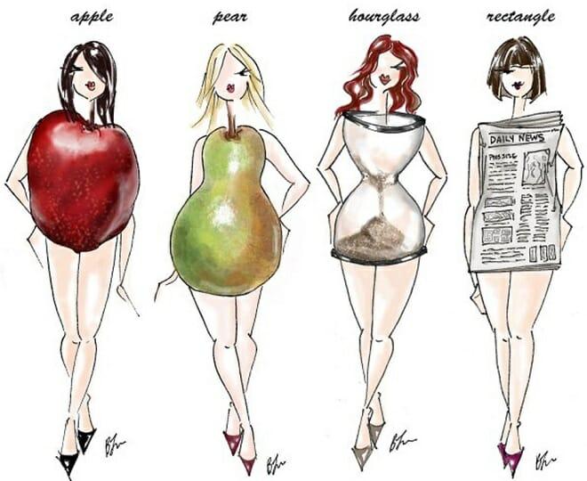 Hiểu được vóc dáng để chọn trang phục có thể cân bằng được vẻ ngoài